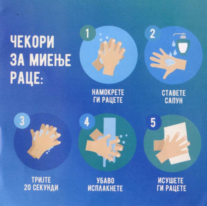 Slikovni rezultat za постер миење раце